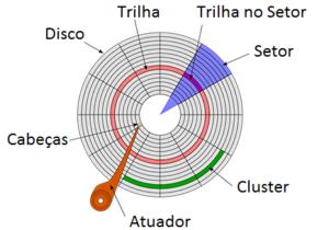 Geometria_Disco